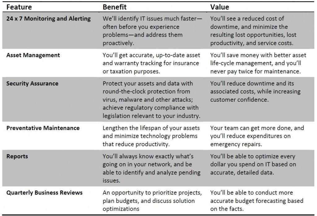 managed services provider, advantage computer, jayhawk software
