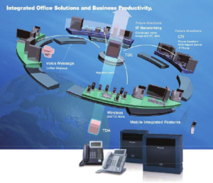 phone systems, jayhawk software, advantage computer