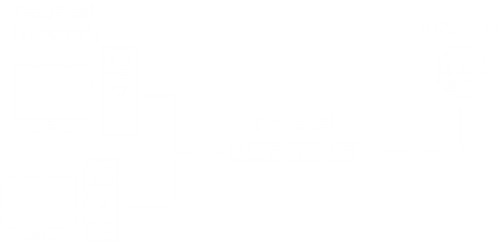 network firewall, internet, internal network, jayhawk software, advantage computer