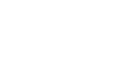 wireless_firewall